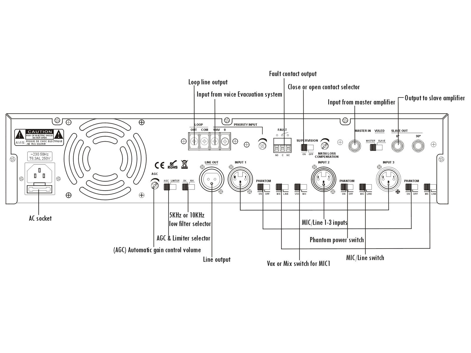 Mixing Induction Loop Amplifier Automatic Gain Control Preamplifier Circuit Diagram Boxxline Audio Bdove Rear Connections